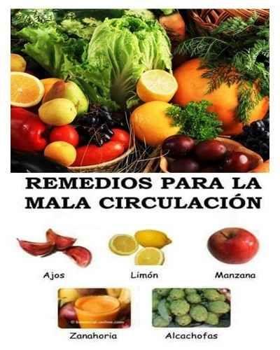 Alimentos Para La Circulación Alimentos Para Com Alimentos Para La Circulacion Alimentos Alimentacion Adecuada