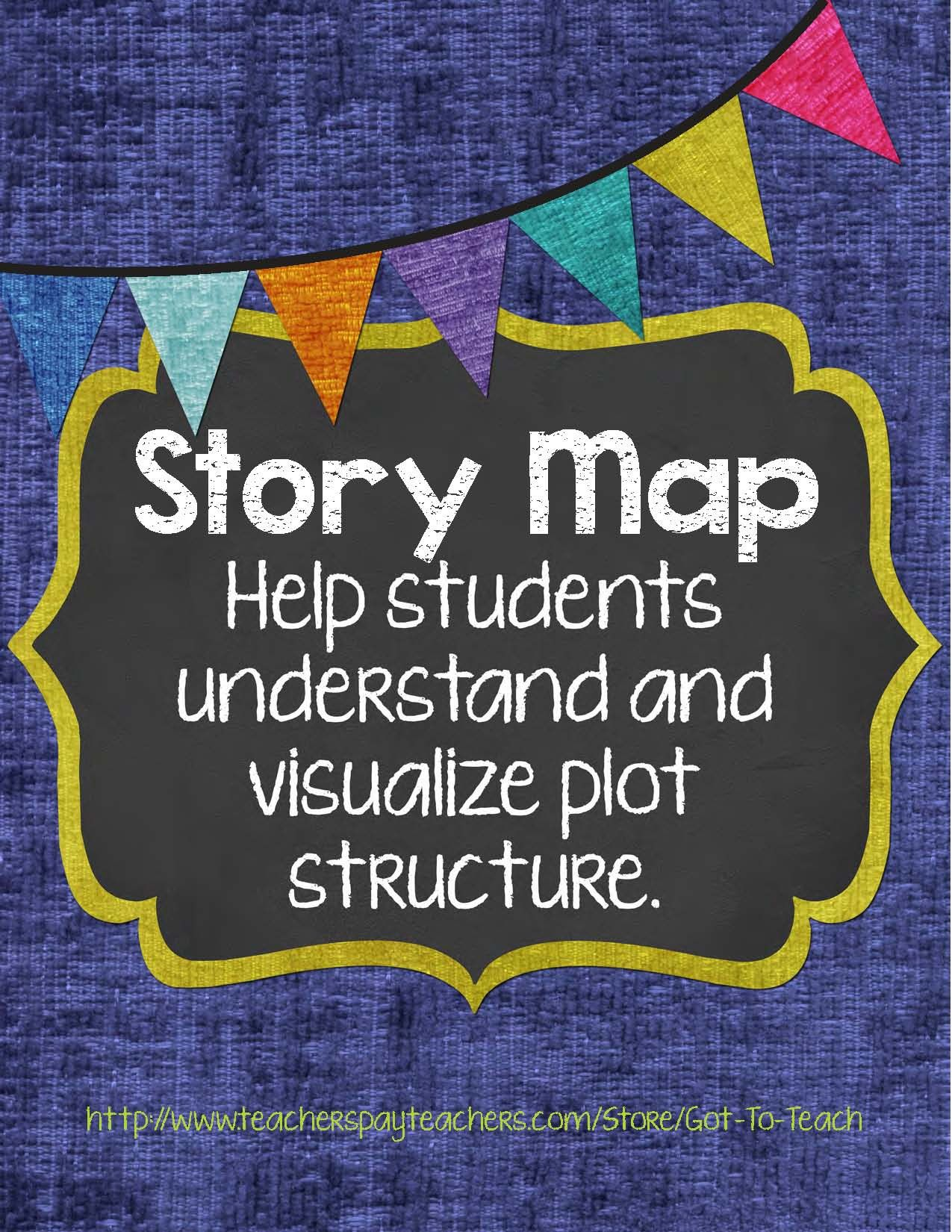 graphic organizer of setting of a story