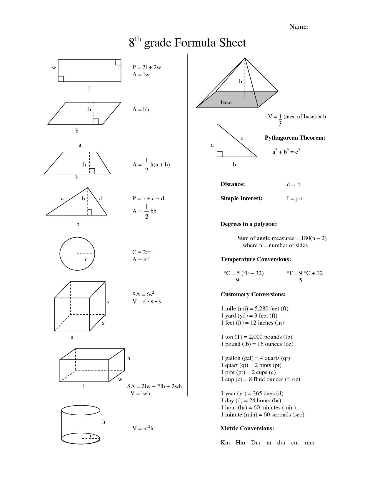 Eighth Grade Math Formula Chart