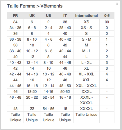 Cause you never know when an international size chart might come handy this one   for women apparel also rh pinterest