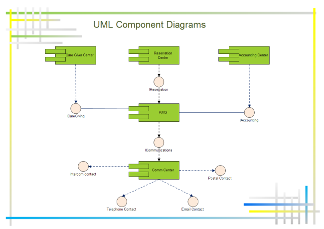 Uml Component Diagram Component Diagram Diagram Templates