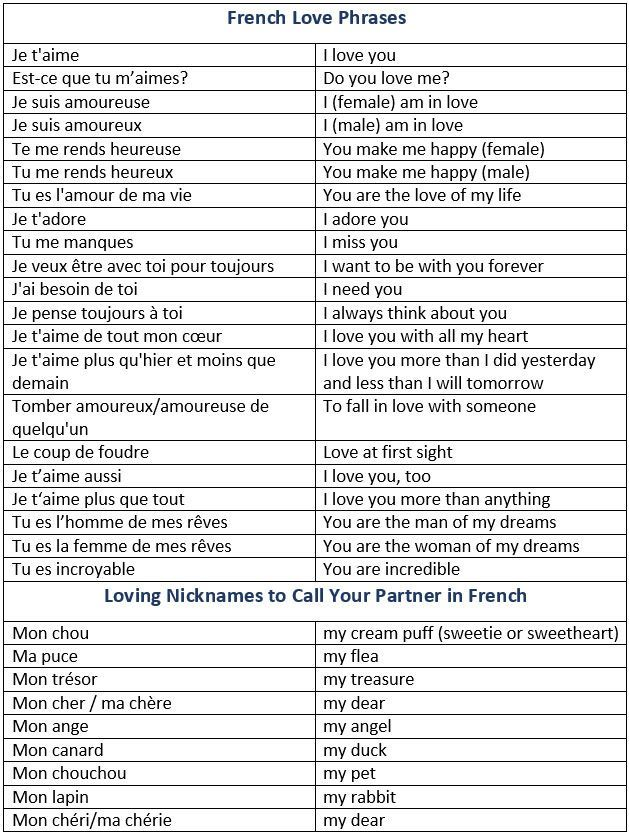 Nicknames for your love