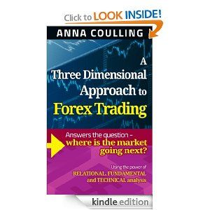 Forex trading technical analysis books