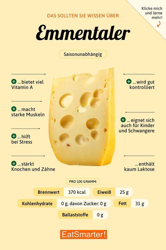 Pin Von Heloana Zuber Auf Germany Food Mit Bildern Ernahrung Nahrungsinformationen Gesunde Nahrungsmittel