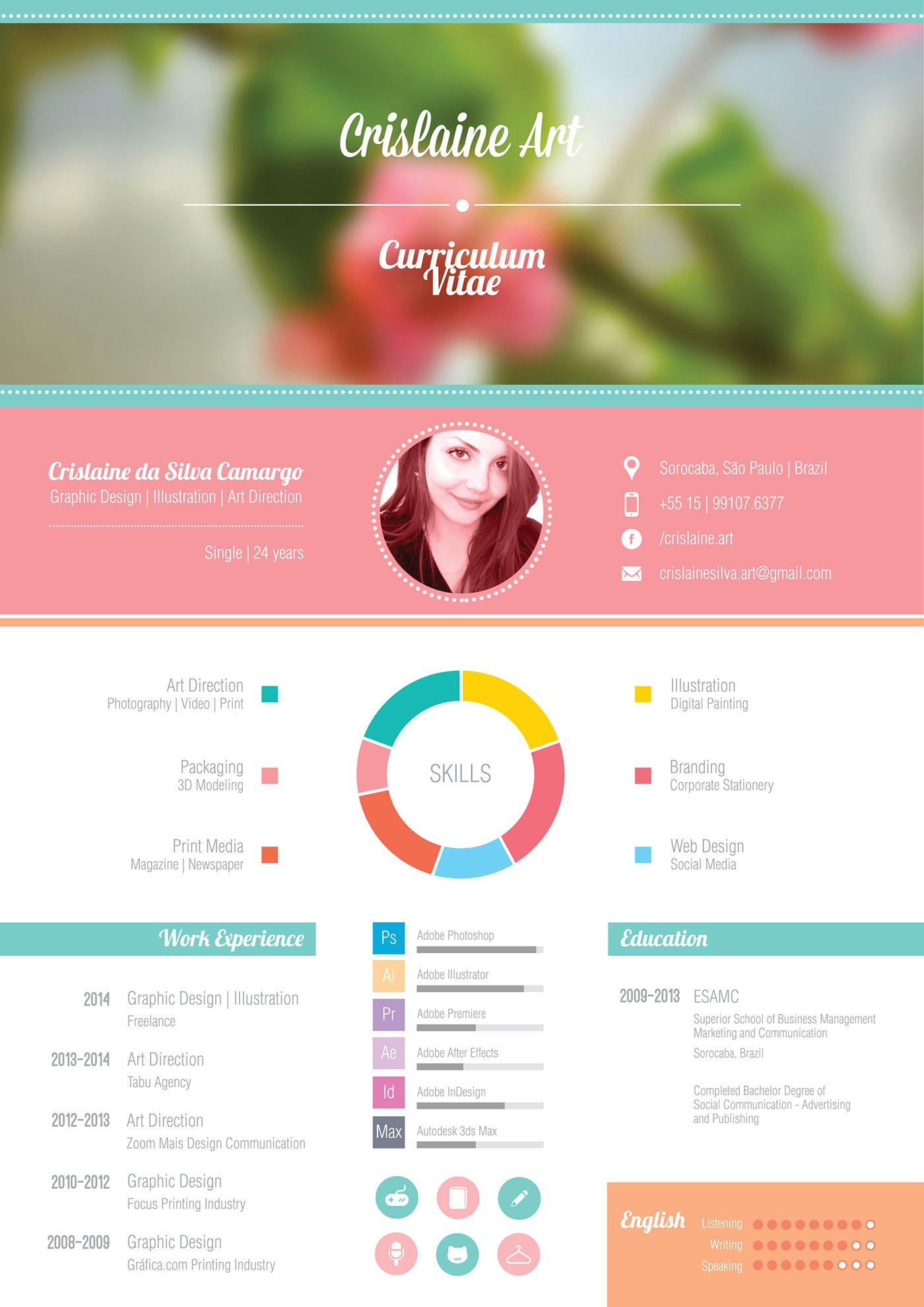Curriculum Vitae 2013   Infográfico   portfolio   Pinterest ...