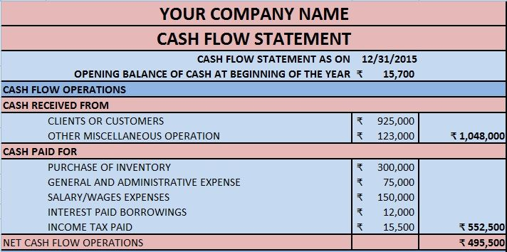 Download Cash Flow Statement Excel Template Cash flow statement
