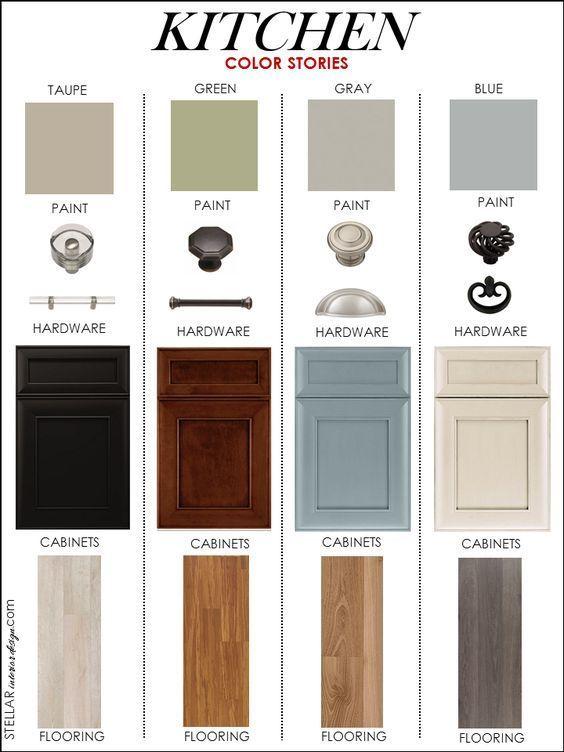 Kitchen Design - Stellar Interior Design https://www.pinterest.com ...