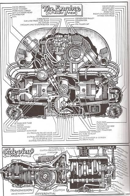 vw engine \u0026 trans breakdown air cooled vw engine, cars, vw cars Best Air Cooled VW Engine
