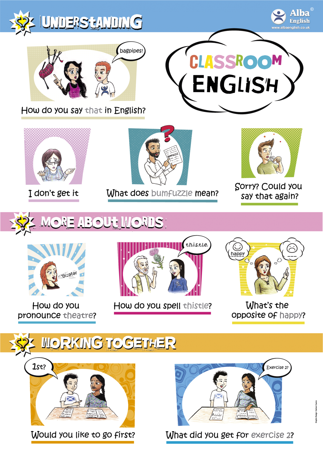 Awesome English Class Posters And Attractive Ideas Of