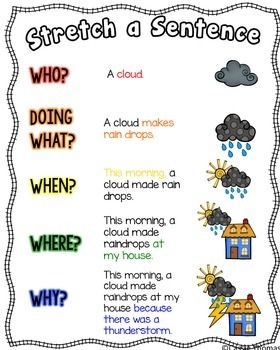Stretch a Sentence   Education   Kindergarten writing, Teaching