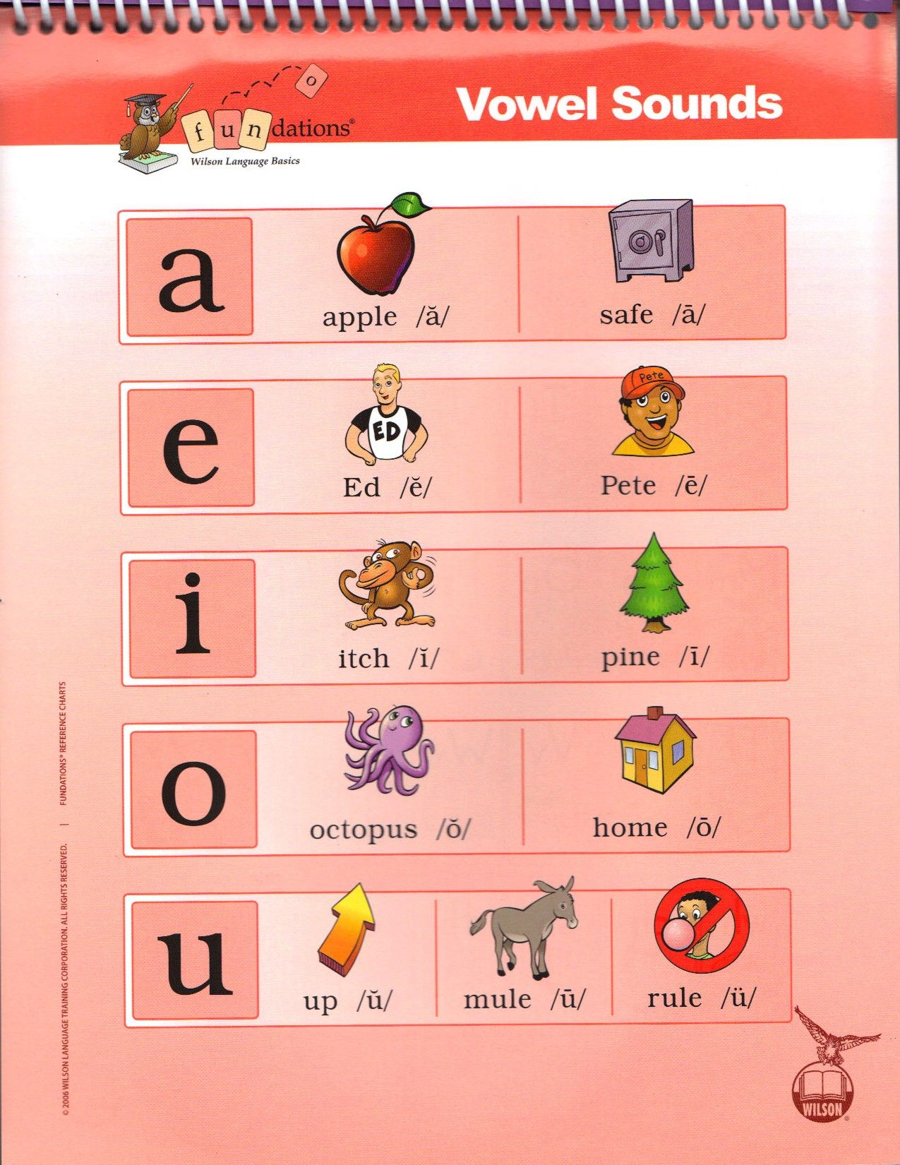 Pin By Holly Rich On Fundations Fundations Fundations Kindergarten Fundations Trick Words