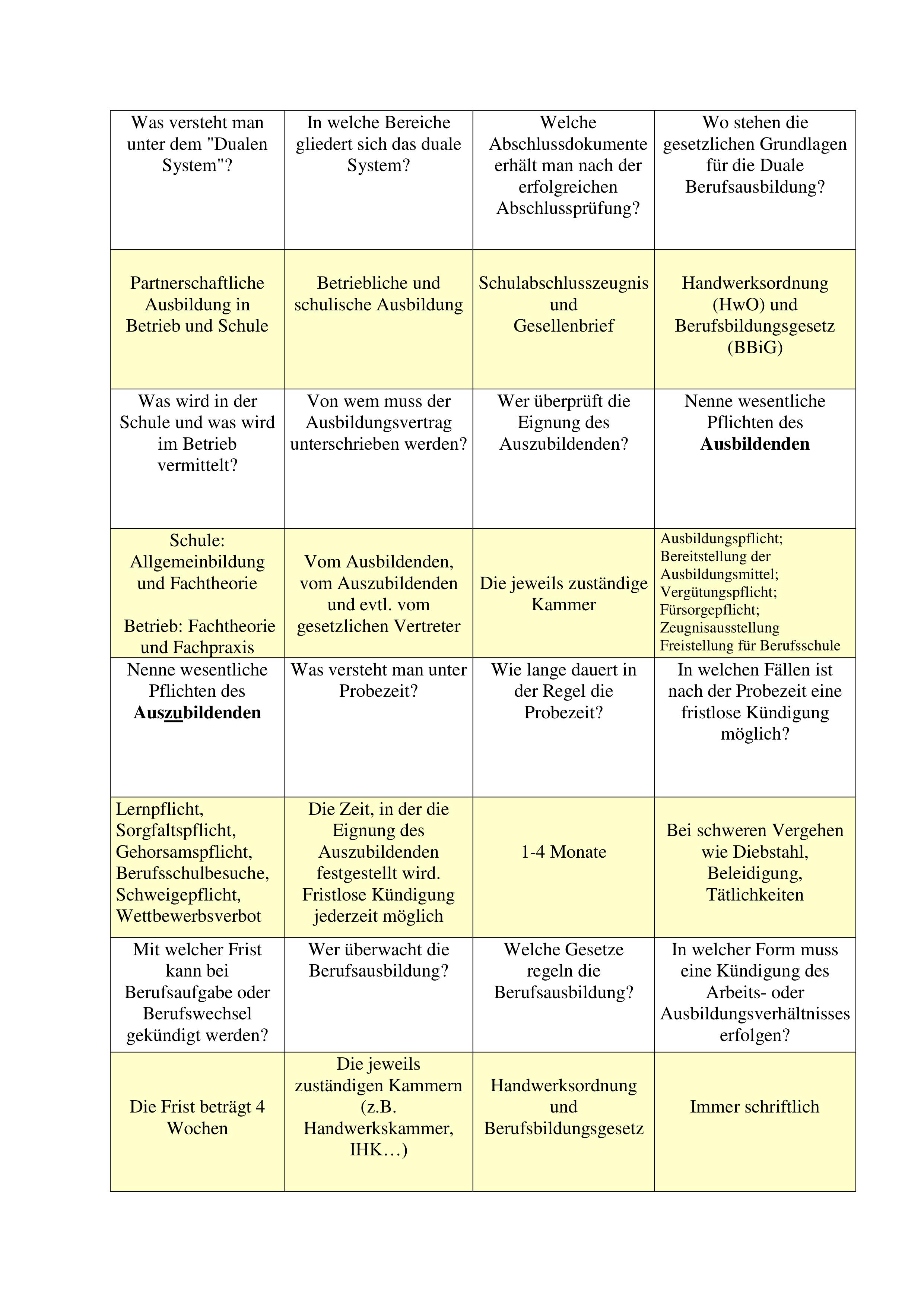Pin Auf Wirtschaft Sekundarstufe Unterrichtsmaterialien