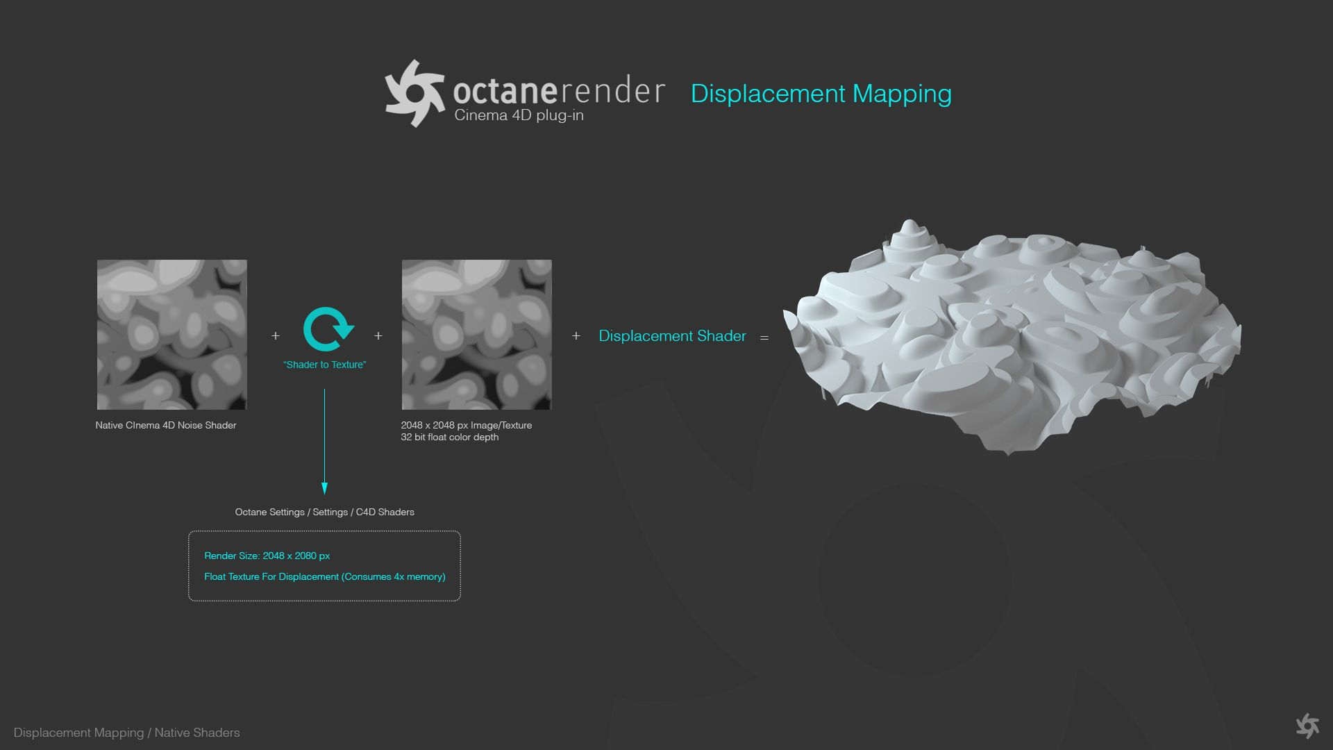 Displacement Mapping with Octane Render for Cinema 4D from