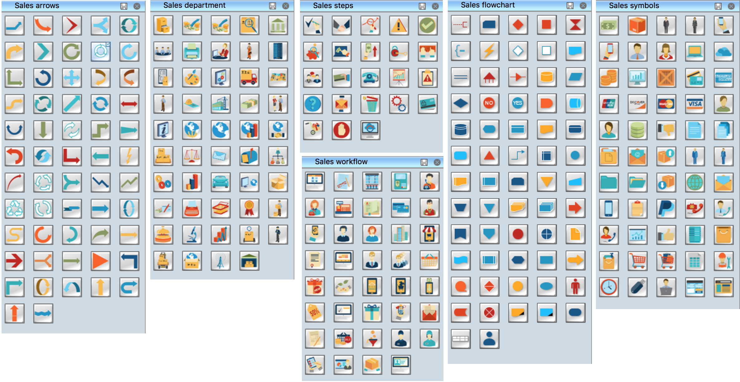 sales process flowchart symbols sales process flow diagram red green blue colored flowchart symbols [ 2373 x 1226 Pixel ]