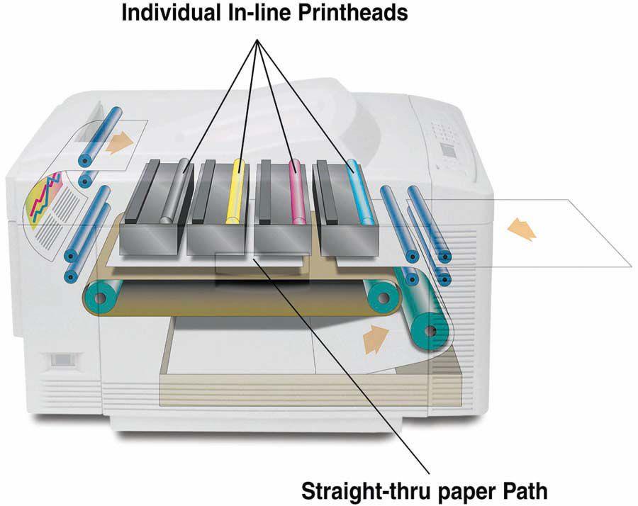 Image Result For Presentation On Line Printer Led Light Emitting Diode Printer