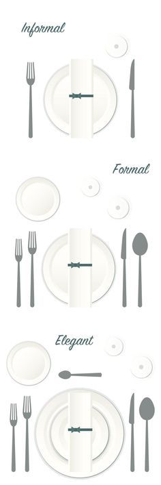 Table Place Settings for Every Occasion Dinner table Table