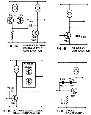 Distortion In Power Amplifiers Part Vii Frequency Compensation And Real Designs Electronic Schematics Power Amplifiers Circuitry