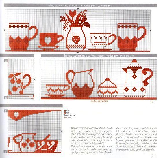asciugapiatti monocolre rosso punto croce caffettiere tazze (2 ...