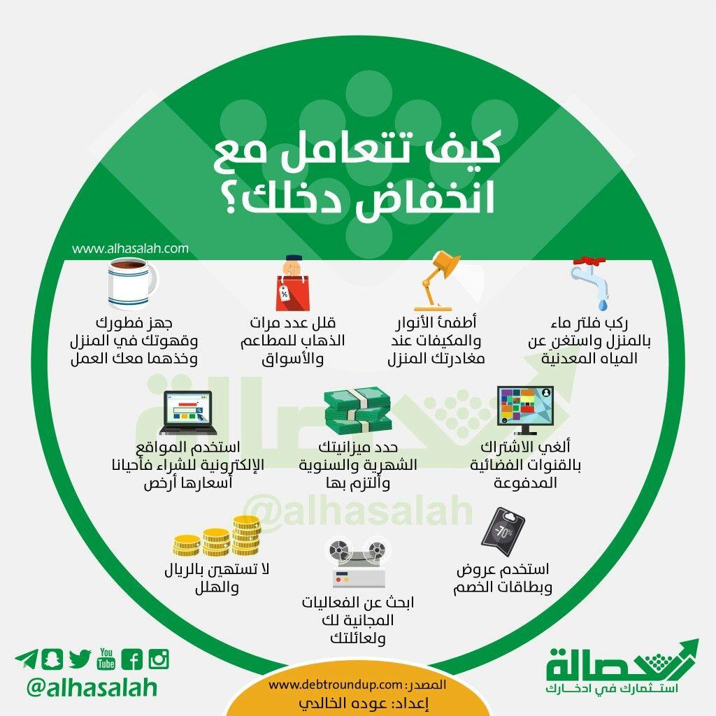 Skin Care Infographic: Pin By Livi Nana On نصائح. للحياة