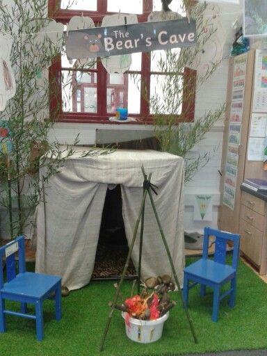 Bear Cave Role Play Area Teaching Dramatic Play