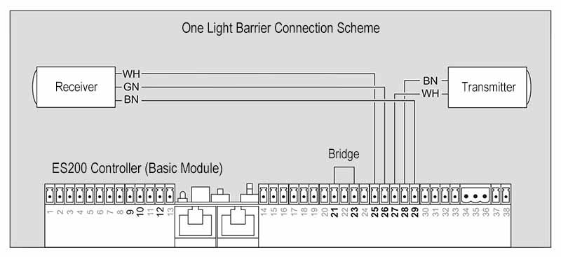 Es200 Wiring Diagram Connection Scheme Automatic Sliding Doors Diagram Schemes
