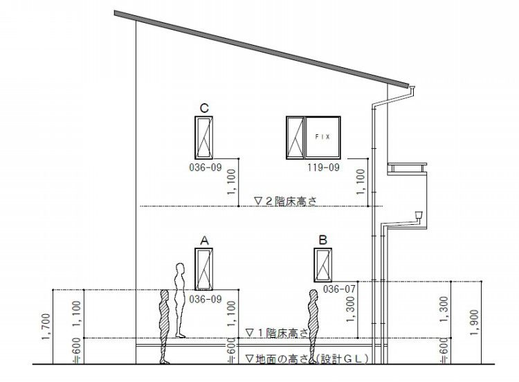 防犯は 窓巾 より 設置高さ では 03609のタテすべり出し窓
