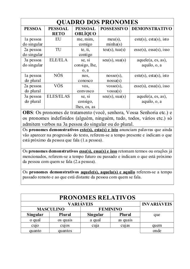quadro-dos-pronomes-1-638jpg (638×903) dicas legais Pinterest - doctor resume example