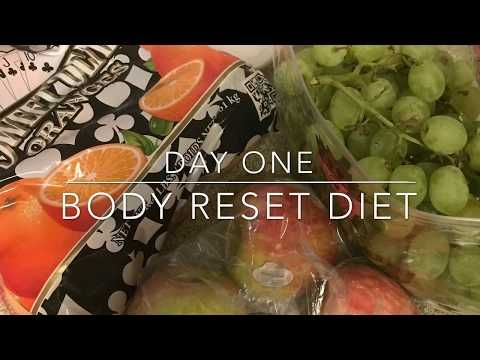 Pin By Tenyce Fisher On Beauty Bar In 2020 Body Reset Diet Body Reset Diet