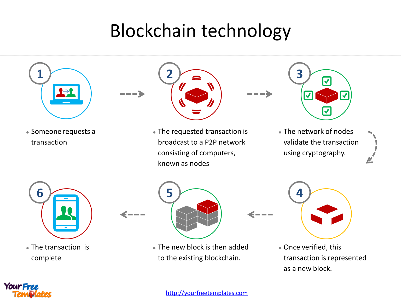 Image Result For Pictures For Ppt On Block Chain Technology Cryptography Blockchain Technology Technology