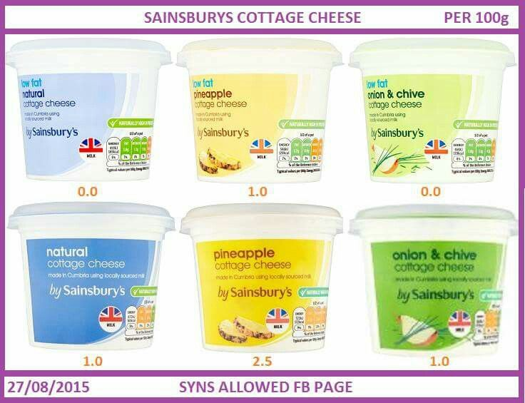 Peachy Sainsburys Cottage Cheese U K Eats Slimming World Syns Download Free Architecture Designs Scobabritishbridgeorg