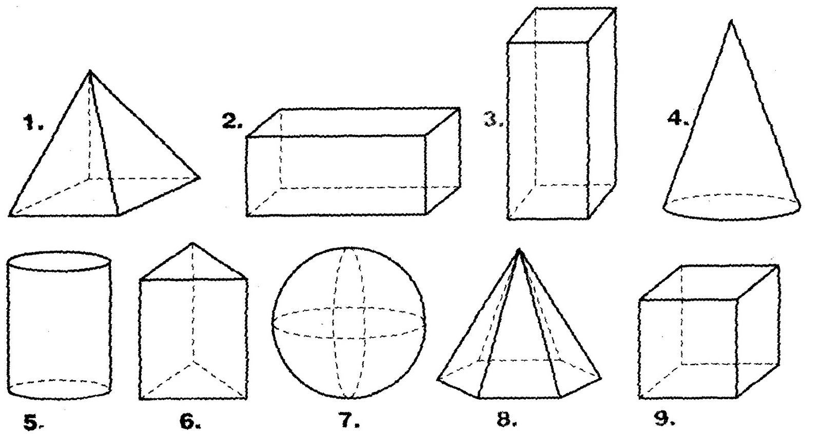 Nombres De Cuerpos Geometricos | recursos | Pinterest | Nombres ...
