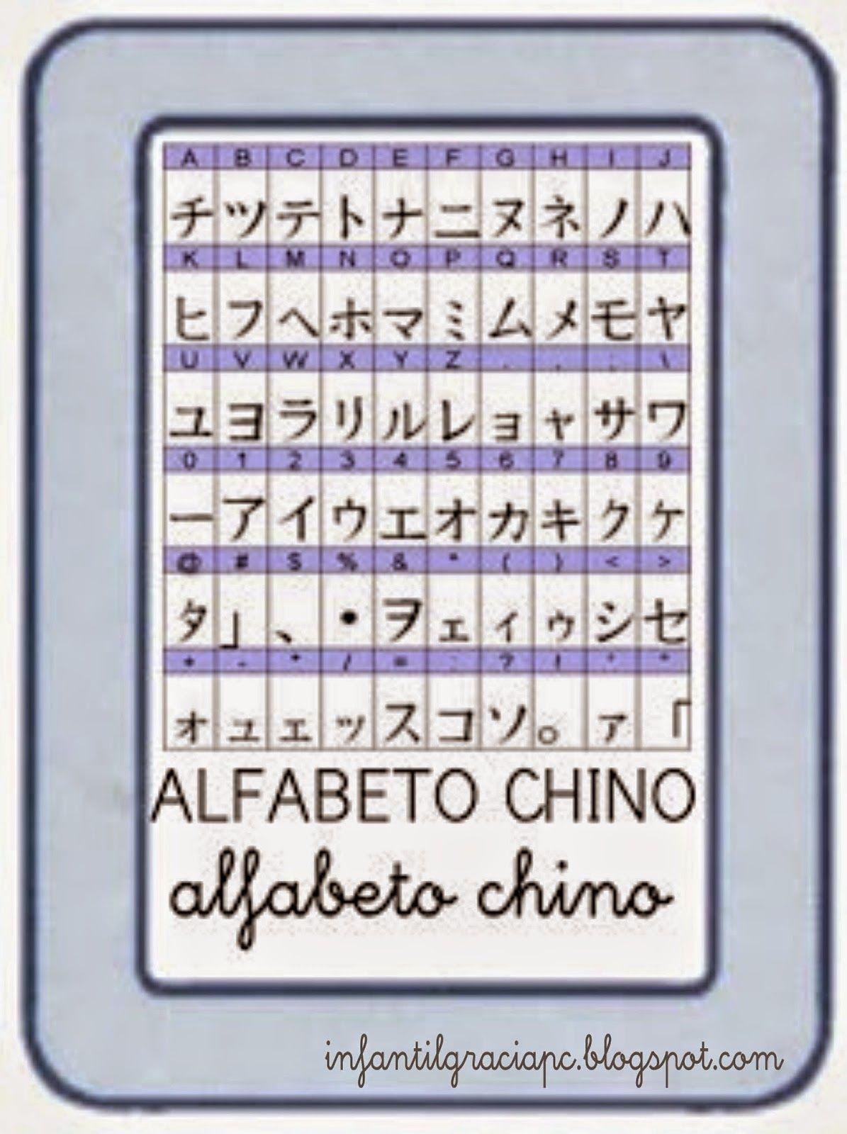 Nuestro Nombre En Chino Manualidades De China China Letras Chinas