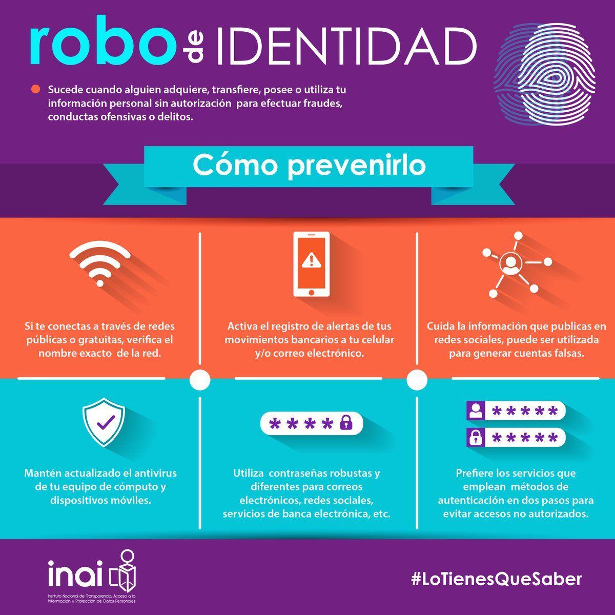 150 Ideas De Privacidad Redes Sociales Proteccion De Datos Derecho Al Olvido
