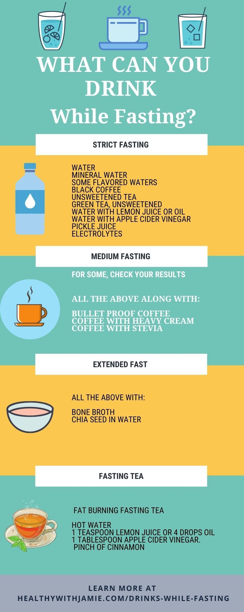48++ Will bulletproof coffee break a fast trends