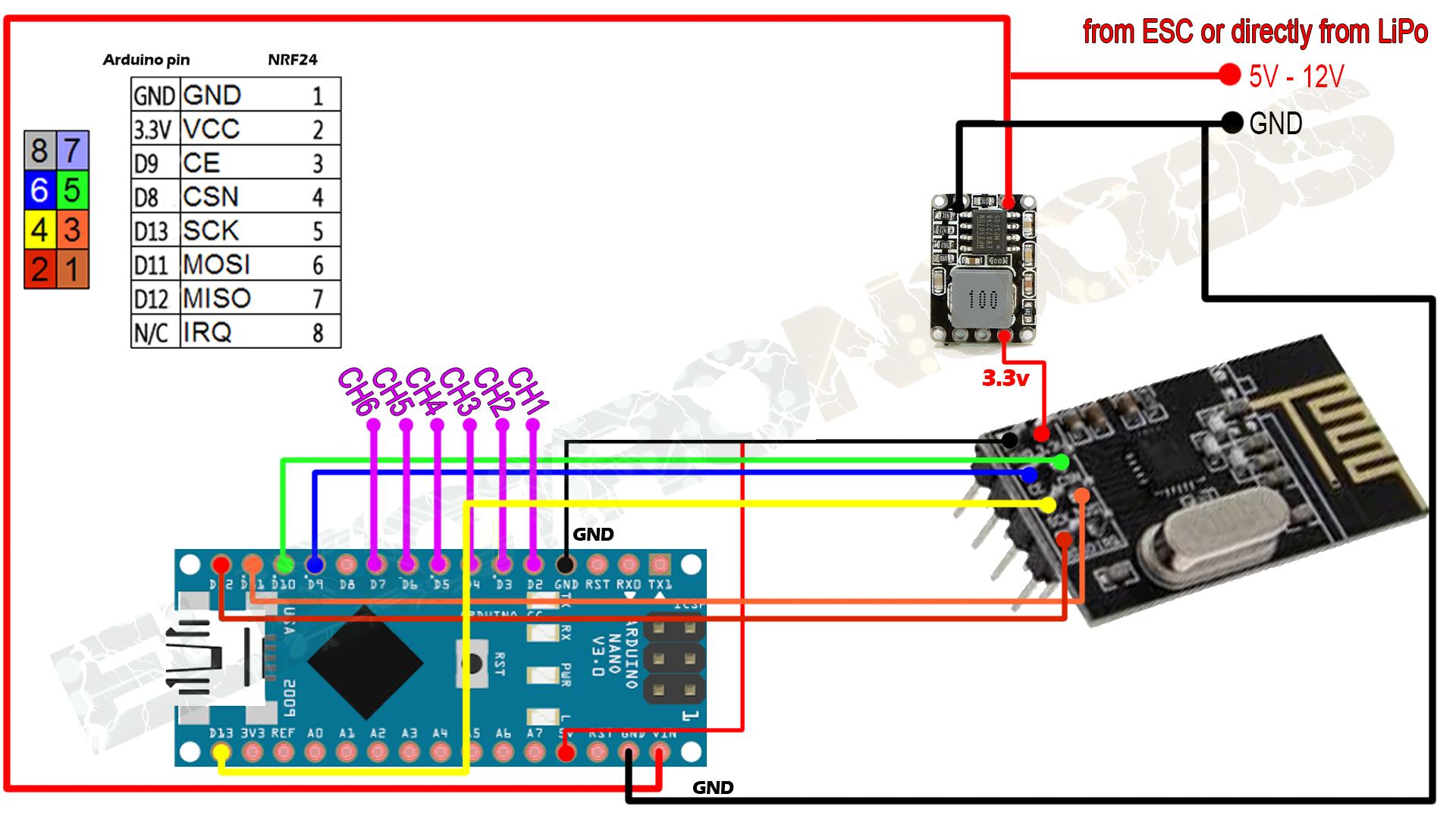 Arduino rc receiver schematic