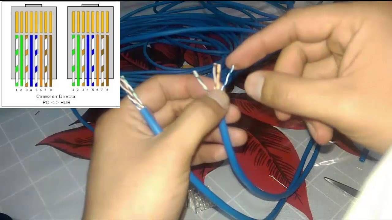 75 Ideas De Cableado Y Conexiones Cables De Red Conexión Antena Tdt