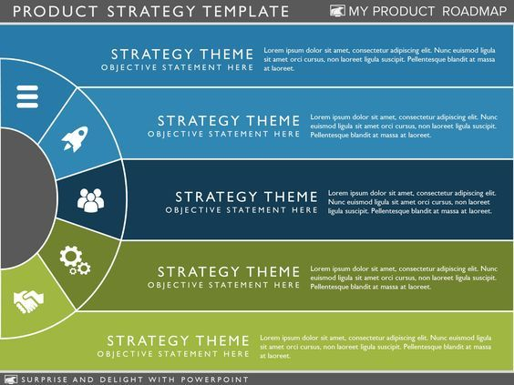 Product Strategy Template Templates Pinterest - product strategy