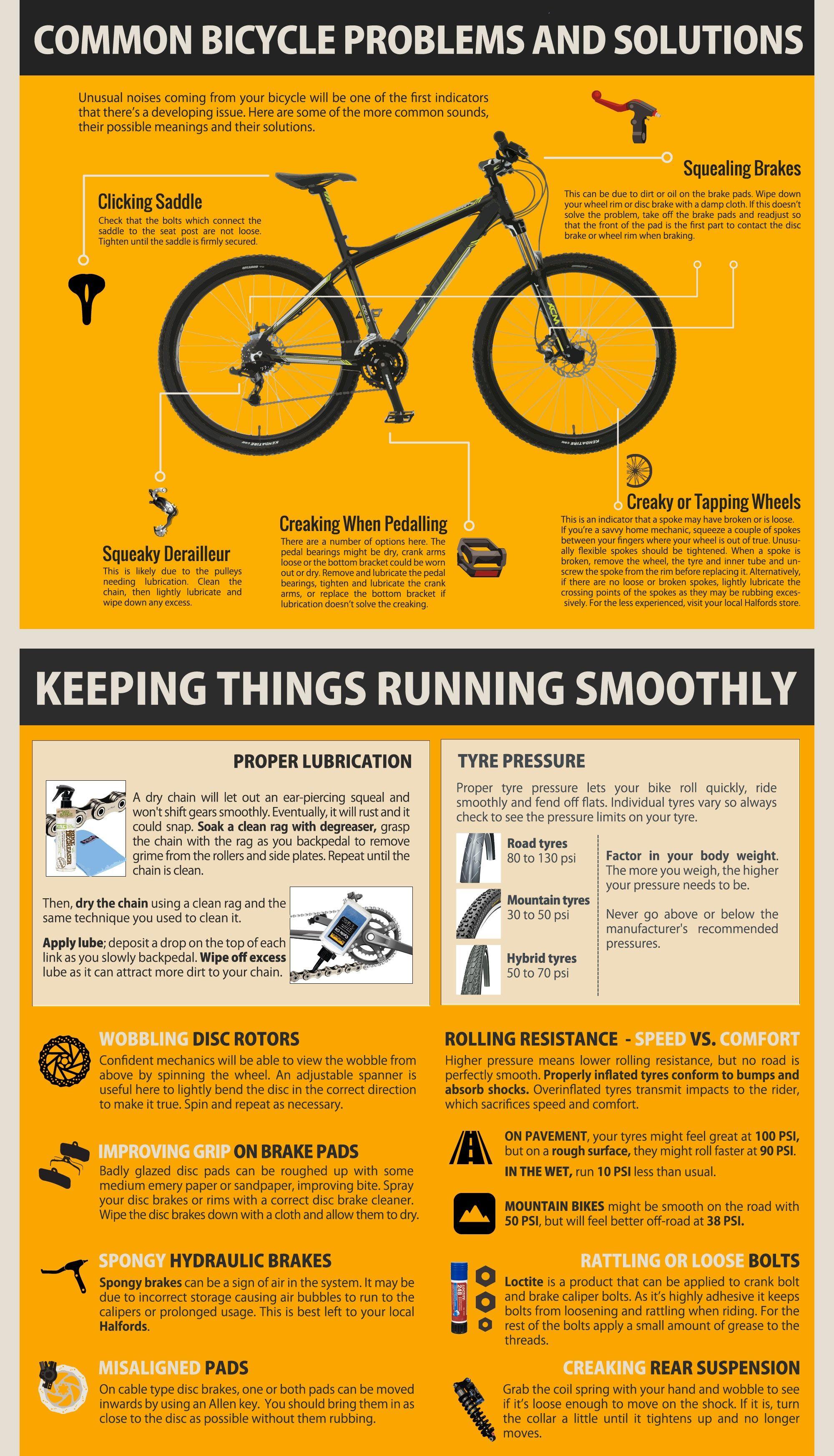Bicycle Maintenance Top Tips Velo De Montagne Exercice
