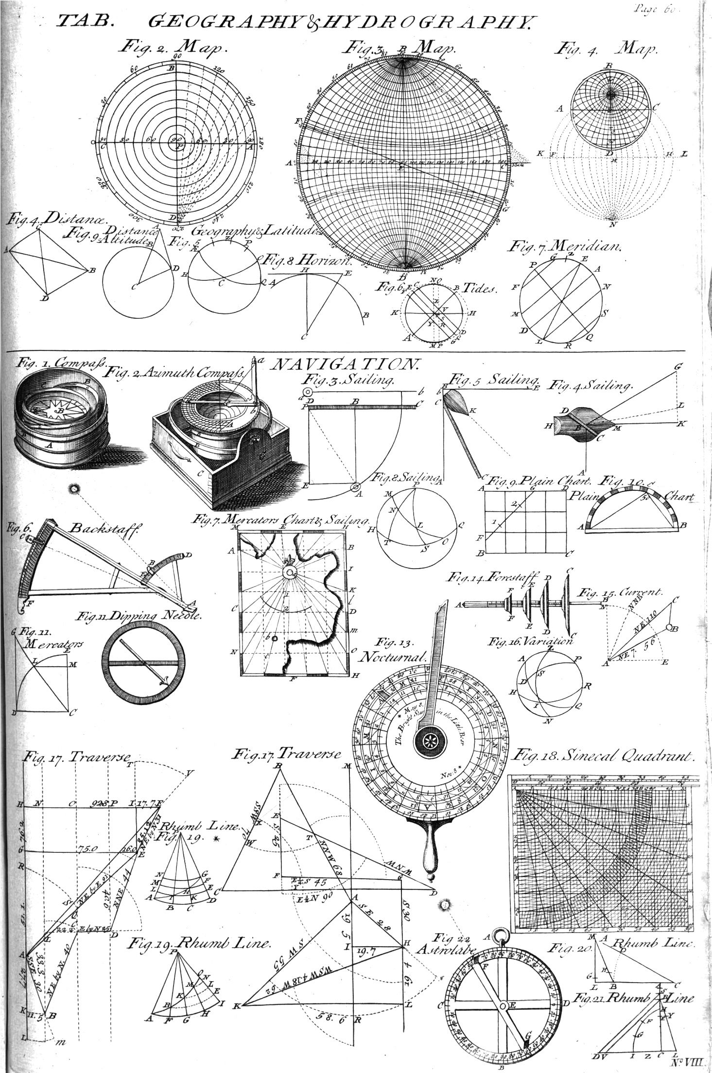 Vintage Science Book