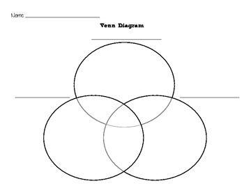 Triple Venn Diagram Compare Contrast Venn Diagram Venn