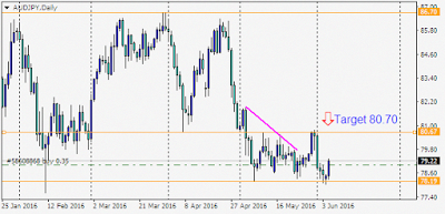 Australian dollar forex analysis