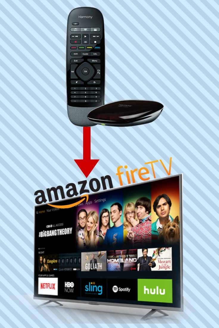 How to Control Fire TV Stick with Harmony Remote Are you