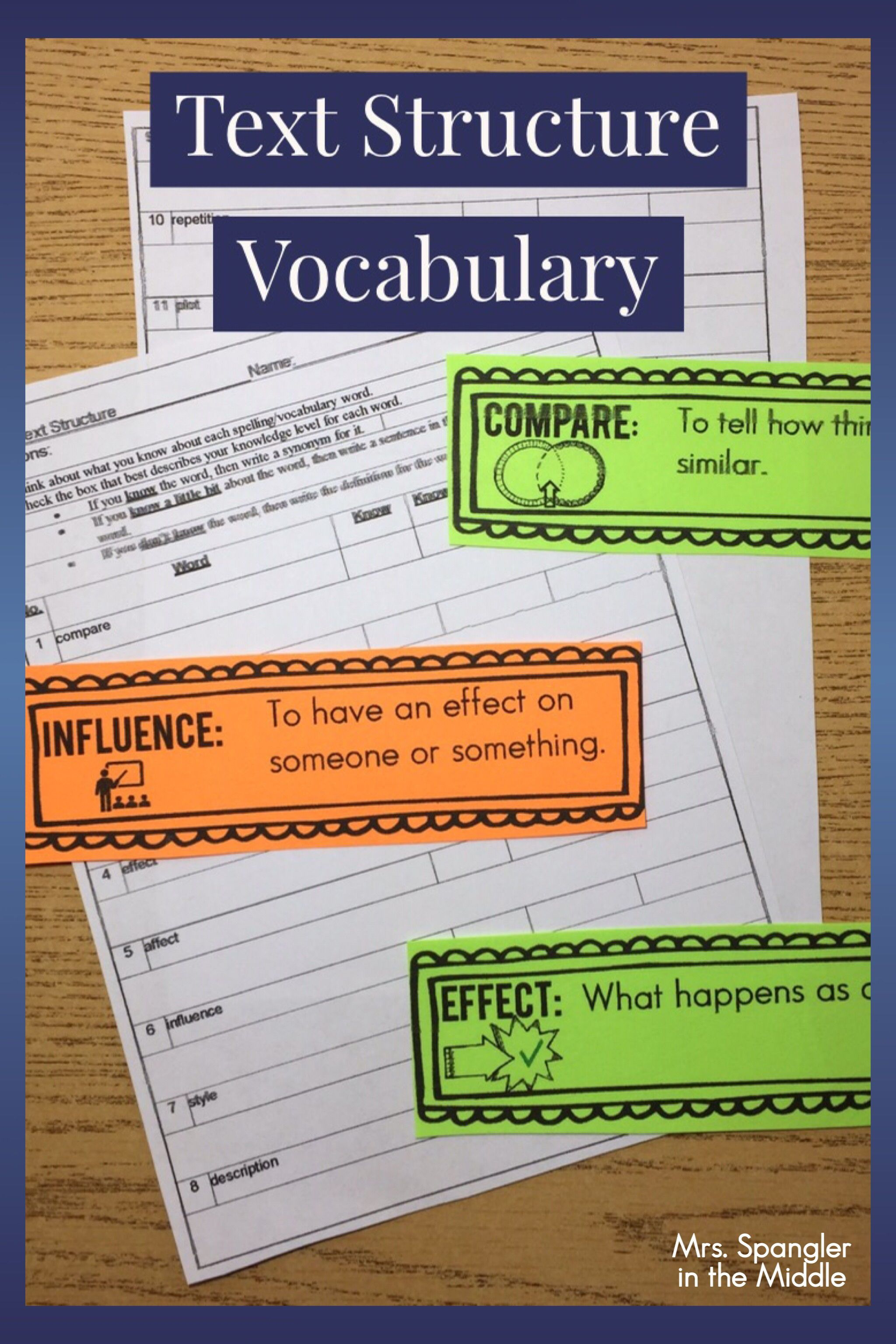 Text Structure Vocabulary