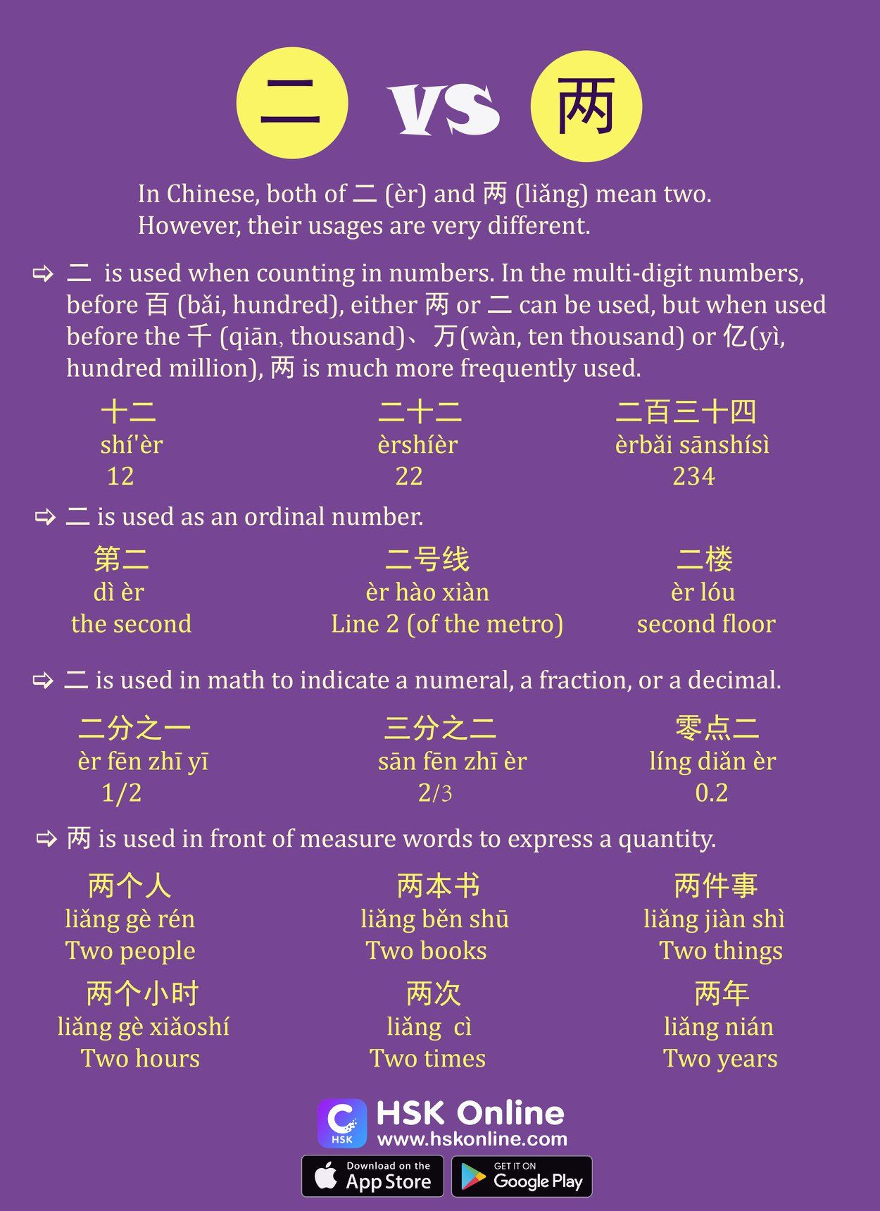 二 (èr) and 两 (liǎng)
