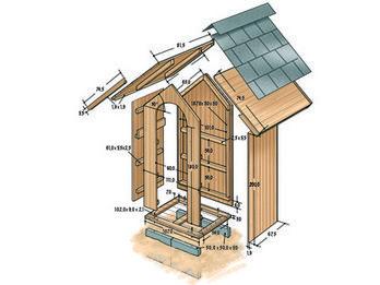 zeichnung des ger teh uschens oder auch toilettenh uschen dann nat rlich mit t r. Black Bedroom Furniture Sets. Home Design Ideas