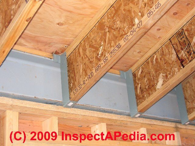 Resultado De Imagen Para Steel And Wood Support Beam