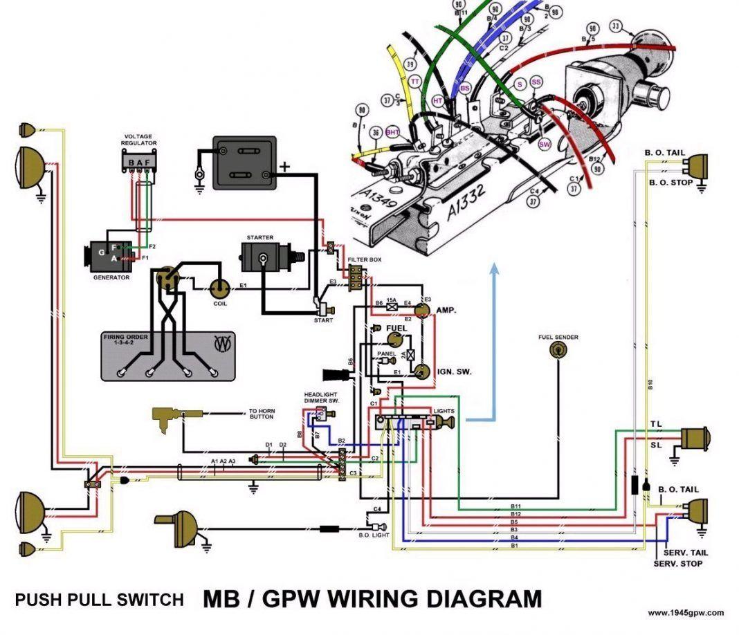 15 Best Sample Of Wiring Harness Diagram Design - bacamajalah | Willys,  Diagram design, Diagram | Willys Cj Wiring Diagram |  | Pinterest