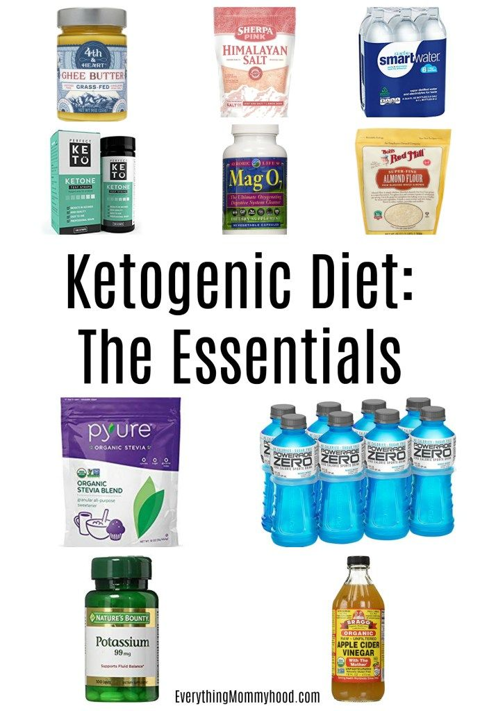 Photo of Starting the Ketogenic Diet: Where Do I Begin and The Essentials I Need