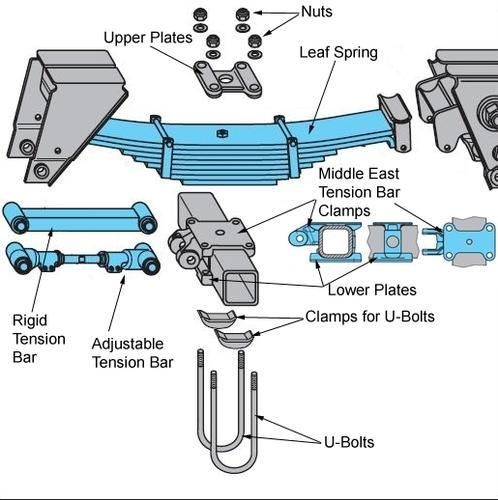 Suspension Components For Trailers Trailers Pinterest Cars