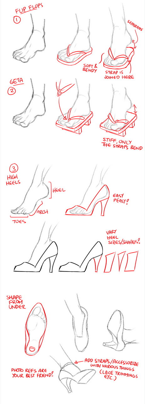 How to draw shoes (flip flops, geta, and high heels) by JY